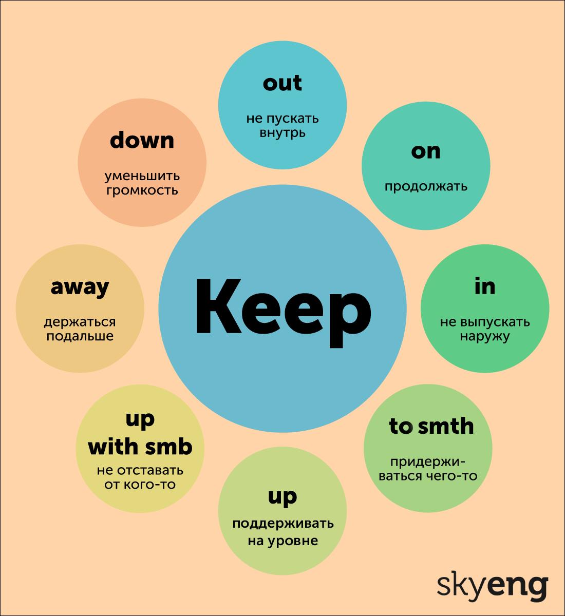 Фразовые глаголы с keep. Карточка от Skyeng Magazine