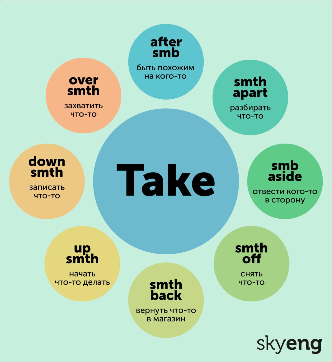 Фразовые глаголы с take. Карточка от Skyeng Magazine