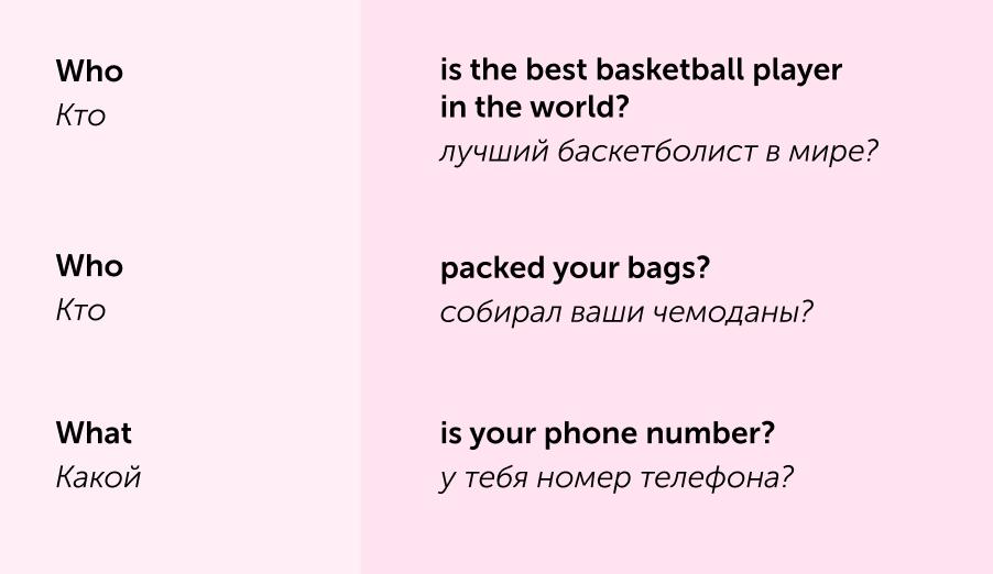Как в английском задавать вопросы к подлежащему. Карточка Skyeng Magazine