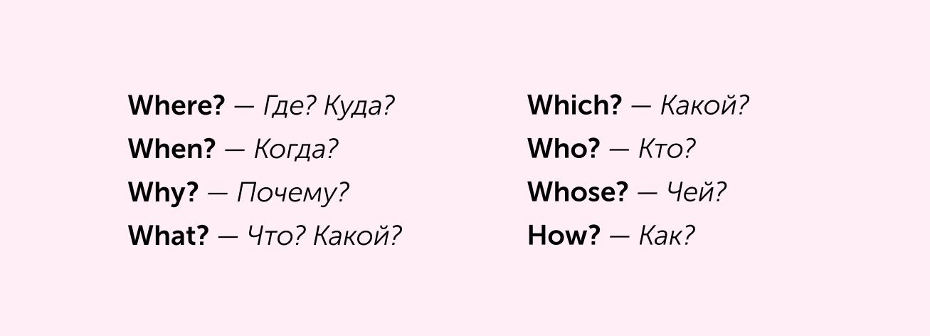 Вопросительные слова английском.Карточка Skyeng Magazine