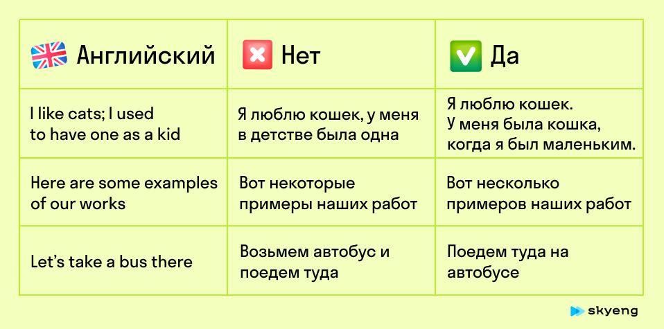 Типичные ошибки в английском. Карточка Skyeng Magazine