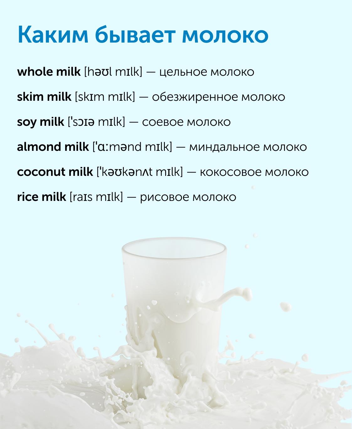 Виды молока на английском. Карточка Skyeng Magazine