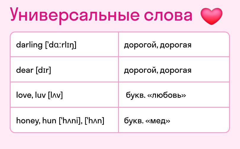 Универсальные ласковые слова  на английском  с переводом. Карточка Skyeng Magazine