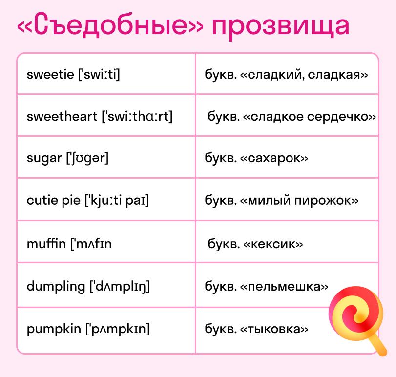 Съедобные ласковые слова  на английском с переводом. Карточка Skyeng Magazine