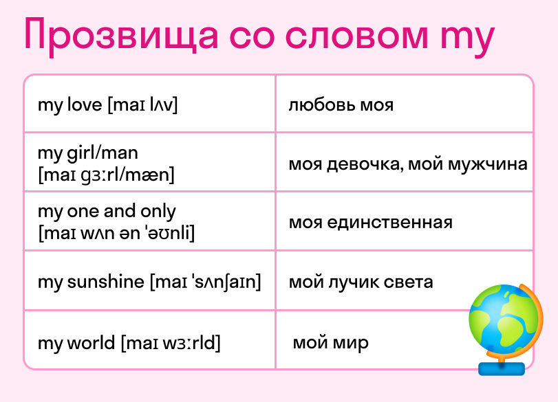 Милые ласковые слова  на английском  с переводом. Карточка Skyeng Magazine