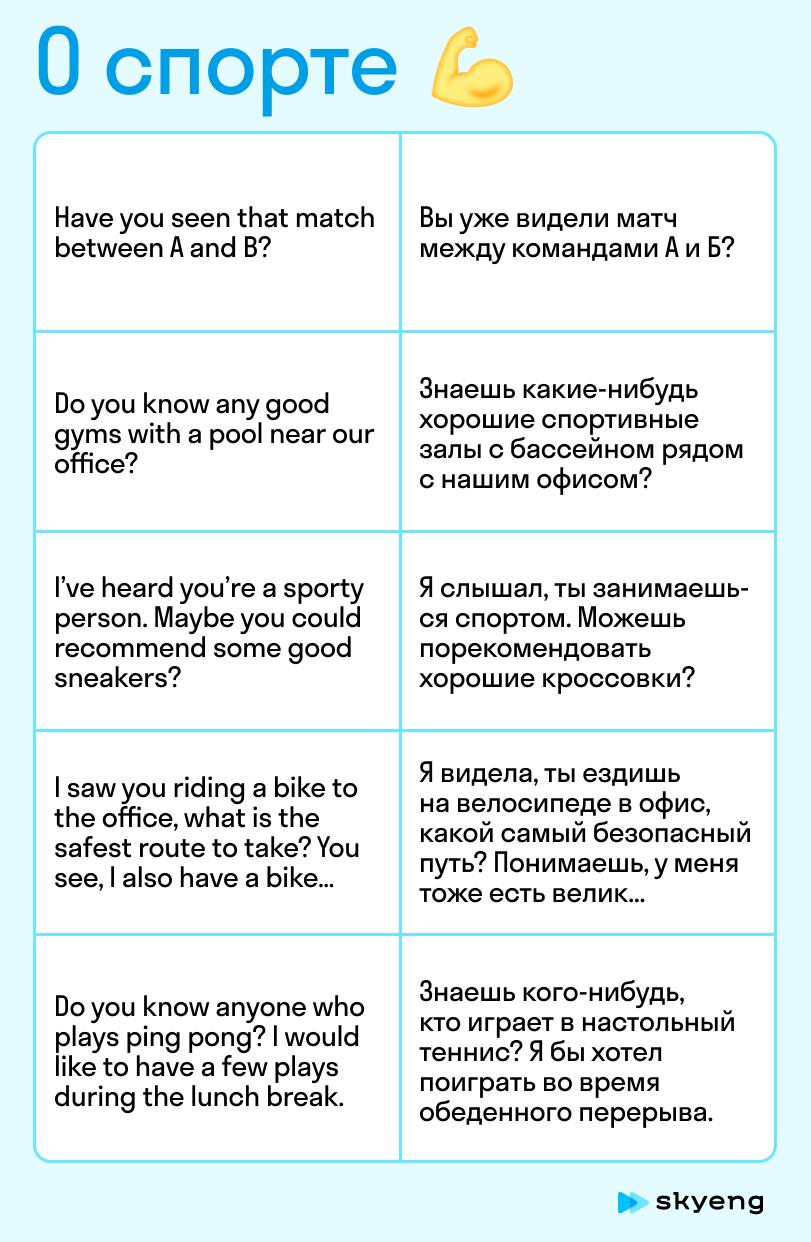 Разговорные фразы на английском с переводом. О спорте